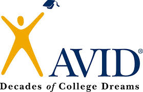 What Avid is Up to